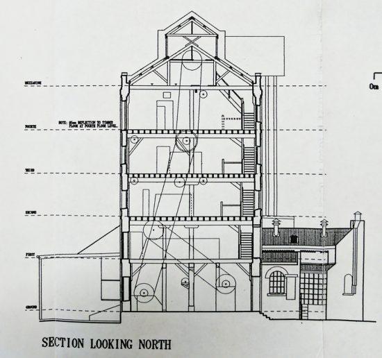 Hart's Mill, Port Adelaide, Drive Wheel Diagram.